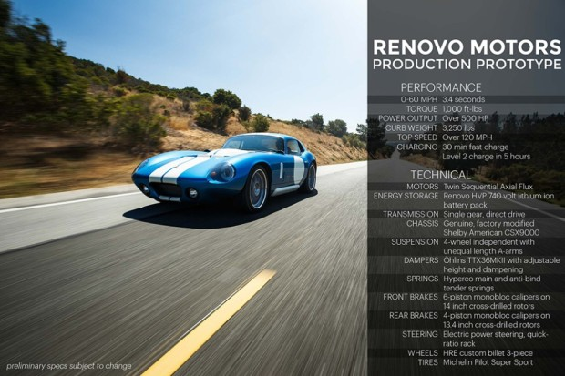 renovoelectriccoupe-17_restyling